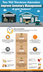 How Do Automated Warehouse Solutions Improve Inventory Management?