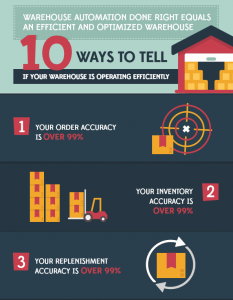 Is your warehouse operating efficiently?