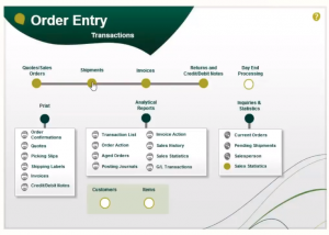 Sage 300 Visual Process Flows